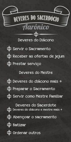 Apenas uma Secretaria: Quais são os deveres do Sacerdócio?