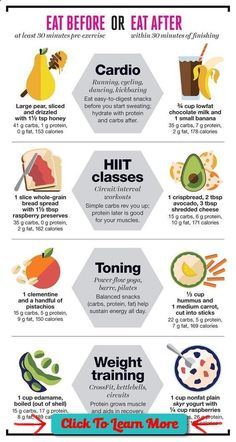weight loss hypnotherapy, easiest way to lose fat, lose weight diet - Smart Workout Snacks to Eat Before (and After!) You Hit the Gym Whether youre doing cardio or lifting weights, choose fueling foods that go the distance.:: #health #fitness #weightloss