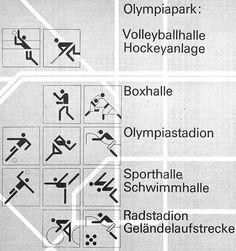 Пиктограммы Мюнхенской олимпиады