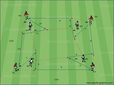 Soccer drills - soccer coaches 03