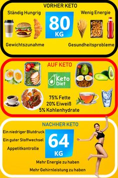 Save time ⏱️ Eat healthier 🥗 Get more energy 💥 Faster weight loss with fewer cravings This is all KETO! 🥓 Start now with the keto lifestyle and our individual meal plan. ⤵️ Keto Quick Start: An entry-level menu plan with video recipes Ute Hermel uh Keto Macros Calculator, Keto Diet Side Effects, Menu Dieta, Getting More Energy, Keto Food List, High Fat Diet, Keto Meal Plan, Diet Menu, How To Increase Energy