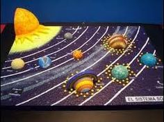Resultado de imagen para maqueta de los nueve planetas del sistema solar para niños