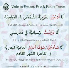 Arabic Verbs, Arabic Sentences, Arabic Phrases, English Sentences, English Vocabulary, Arabic Language, English Language, Modern Standard Arabic, Arabic Proverb