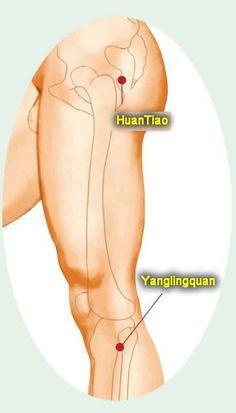 Dalam artikel ini Cerpen mau memberitahu 4 titik akupuntur yang dapat menyembuhkan nyeri sciatica(siatika) tanpa mengkon...