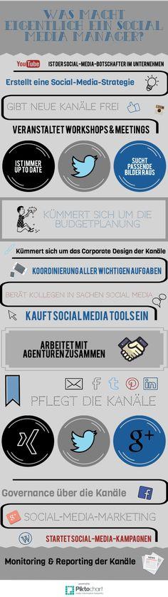 91 besten Infografiken / Infographics Bilder auf Pinterest