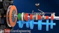 This Simple Animation Answers Everything About How A Clutch Works – Animation ideas Golf Mk1, Car Animation, Model Cars Building, Automotive Engineering, Dual Clutch Transmission, Electrical Projects, New Inventions, Mechanical Engineering, Cool Tools