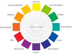 Get To Know The Color Wheel - Sensational Color