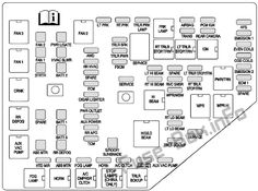 Cadillac SRX (2004-2009) fuses and relays | 2008 Cadillac Srx Fuse Box |  | Pinterest