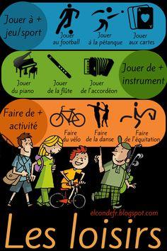 Parler des loisirs Pour parler des loisirs, tu peux utiliser les verbes jouer et faire. Mais... comment?