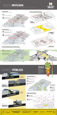 19 Ideas Landscape Architecture Presentation Layout Design For 2019 Architecture Panel, Architecture Graphics, Landscape Architecture, Architecture Design, Architecture Presentation Board, Presentation Layout, Urban Analysis, Site Analysis, Urban Design Diagram
