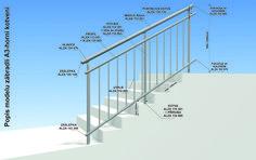 Zábradlí na schody model A3