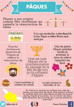 French Teaching Resources, Teaching French, Teaching Ideas, Ap French, Learn French, French Stuff, French Education, French Grammar, French Classroom