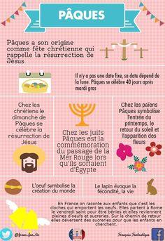 Cette affiche permet d'expliquer simplement comment on fête Pâques dans différentes religions, à des élèves du 1er cycle.
