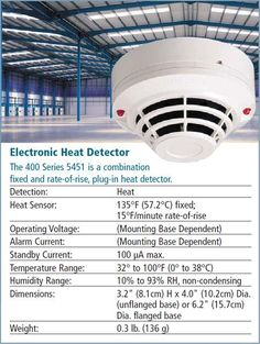 Electronic Heat Detector