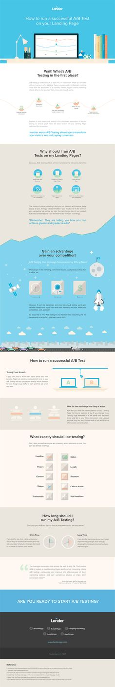 How to Test Your Landing Pages to See What Layout Works Best for You #WebDesign #CRO #Infographic