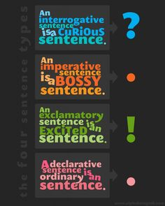 I got creative and worked on some designs for the 4 sentence types. Maybe it will help a little or big person learn some grammar. You should be able to click on the pic and print as a 8×10.    Print poster in full here.