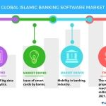 Islamic Banking Software Market to Witness Growth Due to Adoption of Smart Cards | Technavio