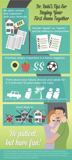 Buying a home together