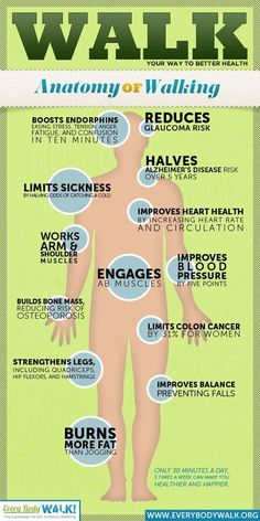 5 Best Benefits Of Walking