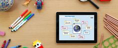 In the classroom and at home, students use Popplet for learning. Used as a mind-map, Popplet helps students think and learn visually. Students can capture facts, thoughts, and images and learn to create relationships between them.