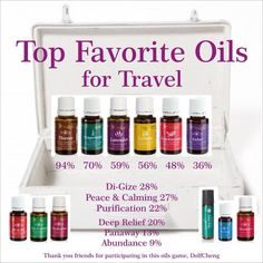 Young Living Essential Oils Top Favorites | For more information on Young Living Essential Oils, visit www.oilingmyworld... | Sponsor/Enroller ID 1462602