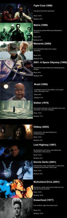 Best Mindf**k Movies (listed)