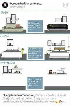 24 New Ideas Wall Gallery Diy Interior Design Interior Design Guide, Diy Interior, Gallery Wall Layout, Art Gallery, Bedroom Layouts, Living Room Layouts, Living Room Decor Tips, Home Staging, Home Deco