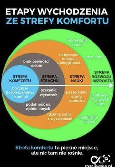 Self Development, Personal Development, Psychology Facts, Emotional Intelligence, Life Motivation, Art Therapy, Better Life, Self Improvement, Good To Know