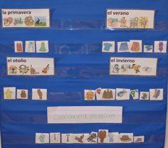 Spanish Clothing (La Ropa) Lesson Plan