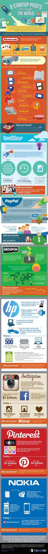 8 startup pivots that changed the world. #startup #twitter #nintendo #paypal #pinterest #nokia #startuppivot