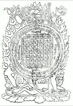 Sinamukha Protection. Blockprints- Bon (Miscellaneous).