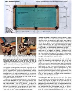 #1485 Build Pool Table   Woodworking Plans