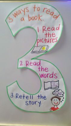I made this for The Daily 5: 3 ways to read a book KINDERWORLD w/ Mrs. Knudson