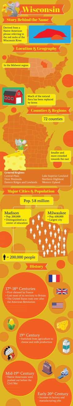 Wisconsin fast facts infographic