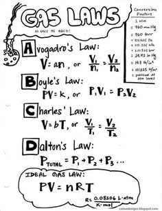 Chemistry Ideal Gas Law as ABCD