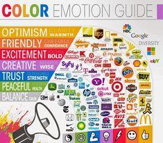 Infographie Marketing Digital   Ya-graphic: Psychologie des couleurs et logos de marques Branding, Brand Identity, Web Layout, Web Design, Logo Design, Graphic Design, Graphic Art, Color Emotion Guide, Portfolio Illustration