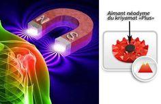Magnetotherapie