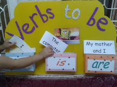 Image result for teach verb to be