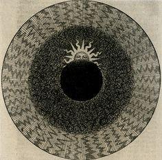 "redlipstickresurrected: ""Robert Fludd aka Robertus de Fluctibus aka Rudolf Otreb aka Joachim Frizius (English, 1574-1637, b. Bearsted, England) - Utriusque Cosmi, 1617 Engraving """