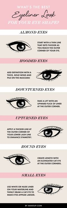 eyeliner for eye shape