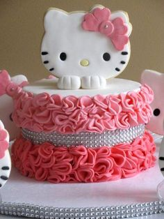 Source: http://knotparties.com/ If there's a first birthday party theme that would suit my personality, I really guess the perfect one would be a Hello Kitty birthday party! I am very vocal of saying that pink is my favorite color just…