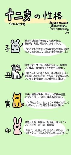 Cat Comics, Fortune Telling, Zodiac Mind, Favorite Words, Japanese Design, How To Slim Down, Japanese Culture, You Are The Father, Trivia
