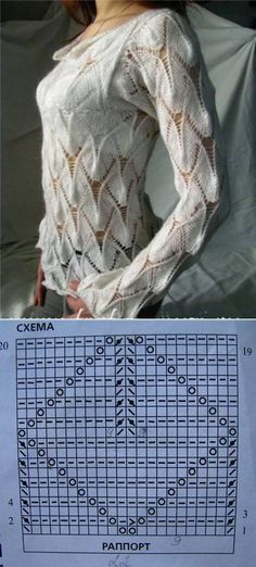 Find and save knitting and cro