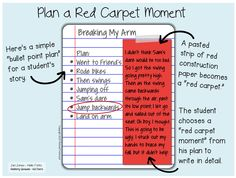 The Thinker Builder: Red Carpet Moments. Teaching students to pick the best moments on which to focus and add detail. Writing Classes, Teaching Writing, Student Teaching, In Writing, Writing Prompts, Writing Ideas, Third Grade Writing, Common Core Writing, What To Write About