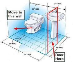 Small Half Bathroom Plan dimensions for bath with doorless shower. 3x5 minimum but will