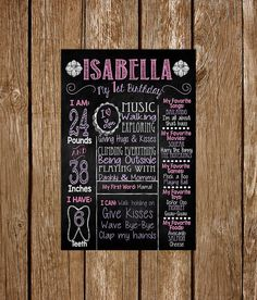 Princess Birthday Sign/Poster, Sofia Birthday, Sleeping Beauty, Frog Princess, Frozen, Inspired Birthday Stat Chalkboard