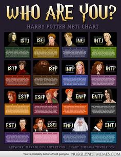Myers-Briggs test meets Harry Potter characters! I have the same one as Luna, which is awesome because 1. She is my favorite witch, and 2. I was her for Halloween two years ago :) and 3. I'm in Ravenclaw. It fits so perfectly!
