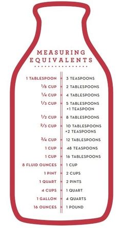 Free Printable for cooking measurements~ or take a pic with your phone and have it with you for a reference at the grocery store..