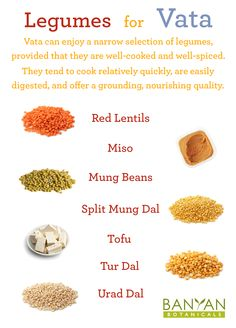 Vata can enjoy a narrow selection of legumes, provided that they are well-cooked and well-spiced. They tend to cook relatively quickly, are easily digested, and offer a grounding, nourishing quality.