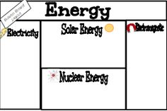 Print, cut, and go! Alternative Energy Resources, Easy Bulletin Boards, Fifth Grade, Earth Science, Solar Energy, Classroom Ideas, Teaching, Education, Paper